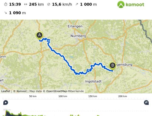 Altmühlradtour